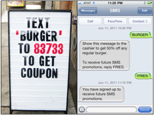 Lawful China SMS marketing